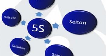 Aplicando 5S na vida pessoal