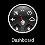 Balanced Dashboard Gráficos