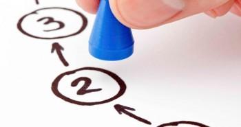 Cinco passos para uma meta