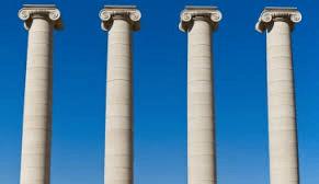 Quatro pilares do crescimento
